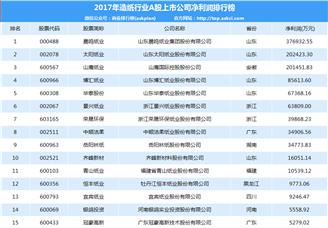2017年造纸行业A股上市公司净利润排行榜(TOP20)