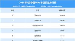 2018年4月中國MPV銷量排行榜(TOP40)