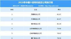 2018年中国十佳特色航空公司排行榜