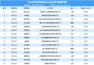 2018年包装印刷行业上市公司30强排行榜