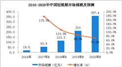 BAT全面进军短视频领域,中国短视频行业发展如何?(图)