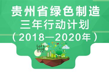 一张图看懂《贵州绿色制造三年行动计划(2018-2020年)》:三大目标 八大任务(附政策)