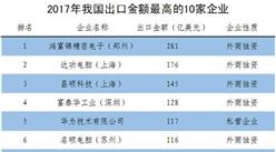2017年中国出口企业10强排行榜