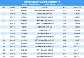 2018年包装印刷行业最赚钱上市公司排行榜(TOP30)