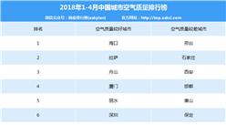 2018年1-4月中国城市空气质量排行榜