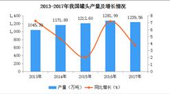 2017年全国各地罐头产量排名:福建省第一,产量超300万吨(附图表)