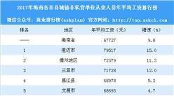 2017年海南各市县城镇非私营单位年平均工资排行榜:三亚仅第二(附榜单)