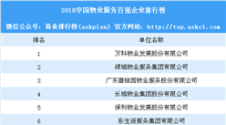 2018中国物业服务百强企业排行榜:万科物业第一 彩生活第六(附榜单)