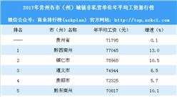 2017年贵州各市(州)城镇非私营单位年平均工资排行榜:贵阳不敌遵义(附榜单)