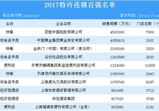2017年特许连锁百强企业排行榜