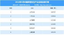 2018年5月中国乘用车企业销量排行榜(TOP10)