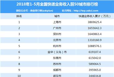 2018年1-5月50城市快递业务收入排名:上海第一 达387亿元(附排名)