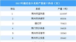 2017年湖北小龙虾产量达63万吨 荆州产量最高(图)
