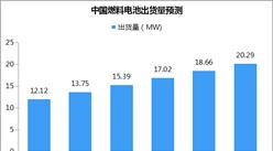 氢能源汽车市场规模有望达万亿元 燃料电池迎风口(附图表)