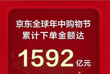 一张图让你看懂京东618终极战绩:累计下单金额1592亿 同比增32.8%