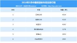2018年5月中國微型轎車車型銷量排行榜