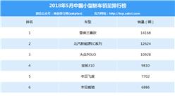 2018年5月中國小型轎車車型銷量排行榜