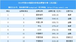 2018中国500最具价值品牌排行榜(北京篇):国家电网等94个品牌上榜(附榜单)