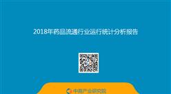 2018年药品流通行业运行分析报告(全文)