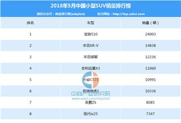 2018年5月中国小型SUV销量排行榜
