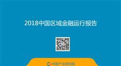2018中国区域金融运行报告(全文)