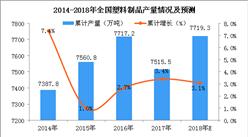 2018年1-5月全國塑料制品產量數據分析:產量突破2600萬噸(附圖表)
