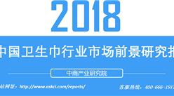 2018中國衛生巾行業市場前景研究報告(全文)