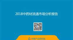 2018中药材流通市场分析报告(全文)