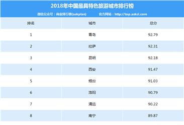 2018年中国最具特色旅游城市排行榜