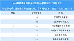 2018粤港澳大湾区最佳医院50强排行榜:深圳6所医院上榜(附榜单)
