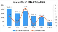 2018年1-5月中国食糖进出口数据分析(附图表)
