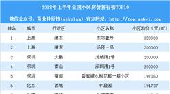 2018年上半年全国小区房价排行榜TOP10:上海高位房价突破30万(附榜单)