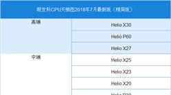2018年7月联发科手机处理器(CPU)性能排行榜(附榜单)