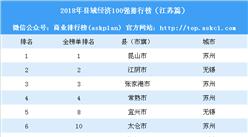 2018年中国县域梦之城娱乐下载地址100强排行榜(江苏篇):南通最多(附榜单)
