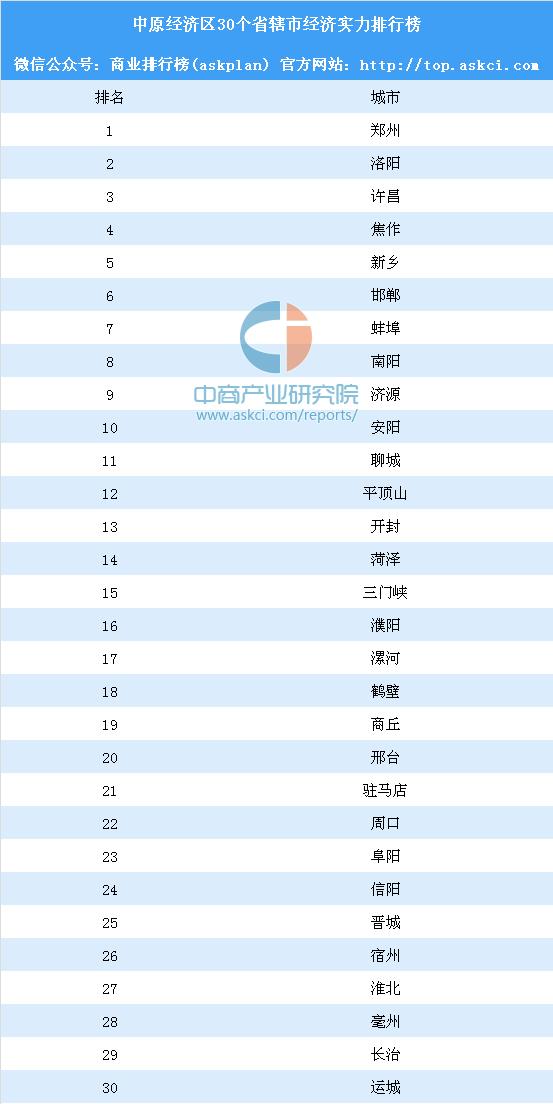 河南经济总量全国占第几_河南牧业经济学院logo