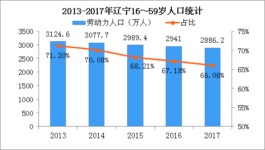 2019全国人口出生率_2016年全国各省市人口出生率排行榜