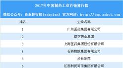 2017年中国制药工业百强排行榜:广药集团第一 修正药业第二(附榜单)