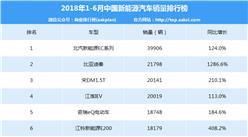 2018年上半年中国新能源汽车销量排行榜(TOP10)