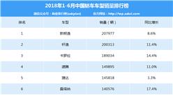 2018年上半年中國轎車銷量排行榜