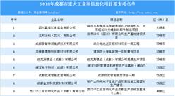 2018年成都市重大工业和信息化项目拟支持名单:共15个项目上榜