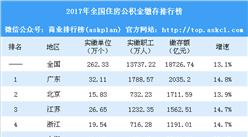 2017年全国住房公积金缴存排行榜:山西大跃进 重庆掉队(附完整榜单)