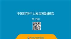 2018年中国购物中心发展指数报告(全文)