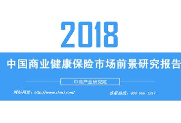 2018年中国商业健康保险市场前景研究报告(附全文)