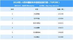 2018年1-6月中国轿车车型销量排行榜(TOP200)