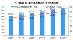 智能电动床行业市场发展现状分析:欧美发达国家智能电动床普及率相对较高(图)