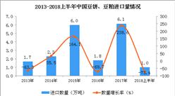 2018年上半年我国豆饼、豆粕进口量分析:同比下降73.4%