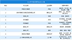 2018年中国互联网企业百强排行榜TOP100