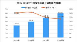 中国服务机器人市场分析及预测:2018年广东企业占比达28.6%(图)