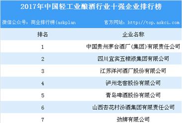 2017年中国轻工业酿酒行业十强企业排行榜