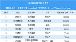 2018福布斯中国慈善榜